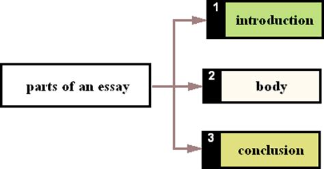 Research paper on problem of child labour